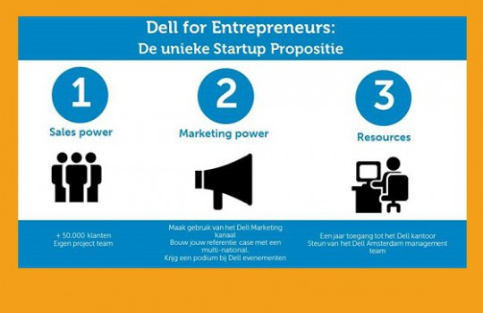 Dell for Entrepreneurs